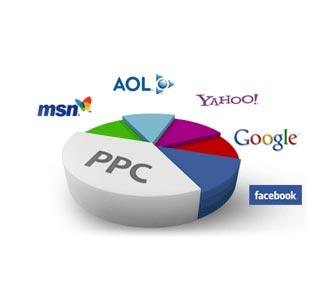 PPC (Pay Per Click)